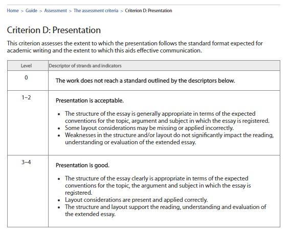 Essay paper non plagiarism